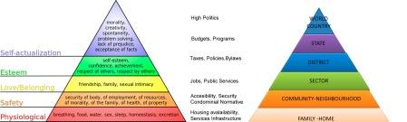 Urban Pyramid