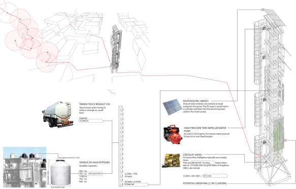 Diagram of water tanks_Print 36 by 18in