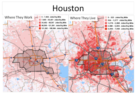 Showing the divergence between living and working in Houston. Click through for source.
