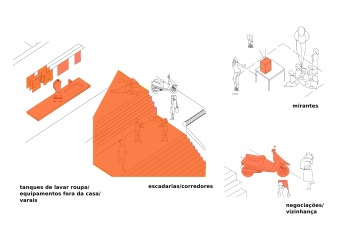 illustration of some shared spaces in the favelas (color); from Ana Rosa Chagas Cavalcanti.