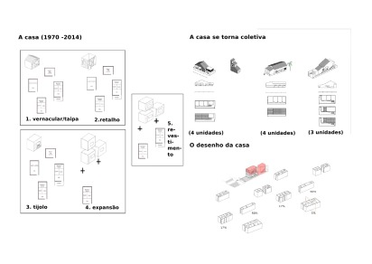 multifamily typologies in the Favela of the Telegraph/Grotto of Santo Antonio from Ana Rosa Chagas Cavalcanti.
