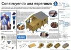 Infografia de Un Techo para Mi pais. Argentina